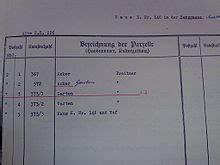 was steht im grundbuch grundbuch