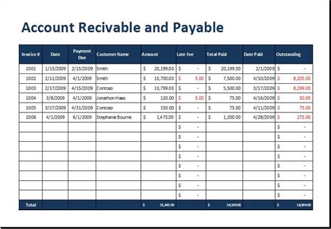 accounts receivable form account receivable and payable aging sheet word excel