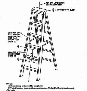 American National Standard For Ladders  U2014 Portable Metal