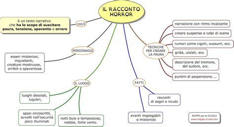 Articolo Di Giornale Sull Illuminismo by Mappa Concettuale Sul Racconto Horror Stare La Mappa 1