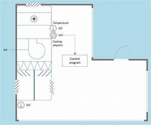 Hvac Plan  U2014 Digital Unit Ventilator Control