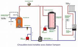 Pompe à Chaleur Gaz Prix : 302 found ~ Premium-room.com Idées de Décoration