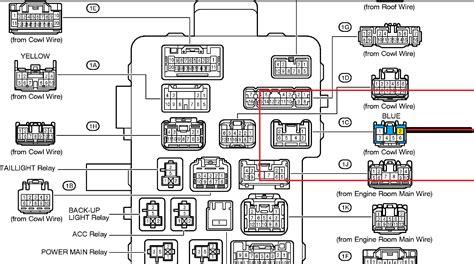 Toyota Sequoia Fuse Box Diagram
