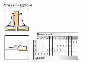 Charnière Invisible En Applique : blum charni re invisible 35 mm s rie clip top porte semi ~ Melissatoandfro.com Idées de Décoration