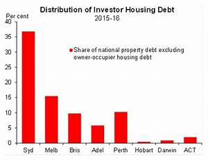 CHART: The size of Sydney's housing investment debt ...