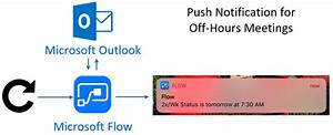 Reminders When Meeting Scheduled Outside Of Business Hours