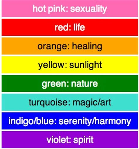rainbow colors meaning a history of the rainbow flag