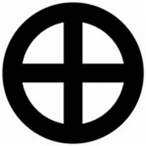 Symboles Religieux et leurs significations en relation ...