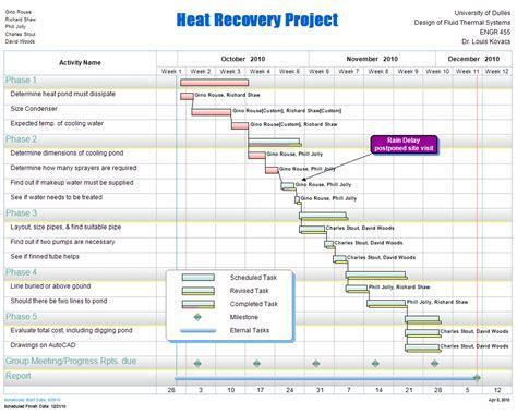 project management templates  construction aec