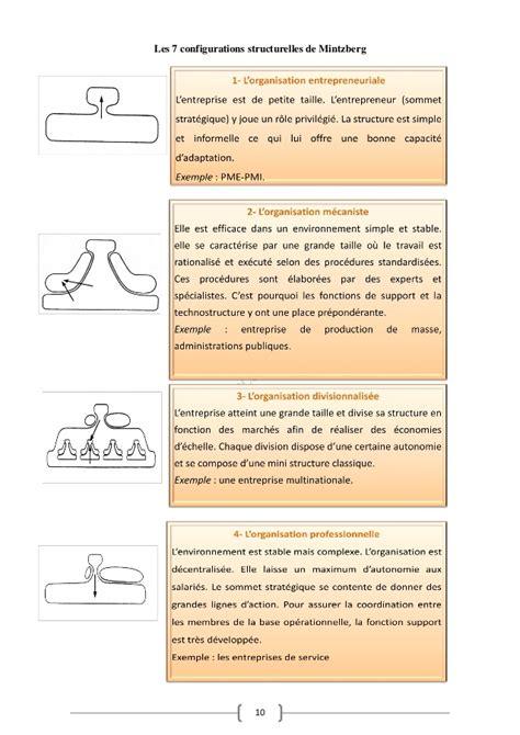 bureau politique chapitre 4 les structures organisationnelles