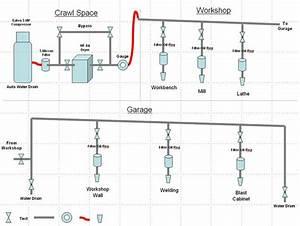 Plumbing A Shop Air System