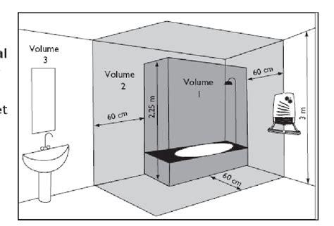installation d un ventilateur de salle de bain conseil decoration