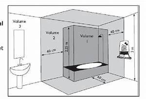 Installation Vmc Salle De Bain : connection ventilateur salle de bain forum ventilation ~ Dailycaller-alerts.com Idées de Décoration