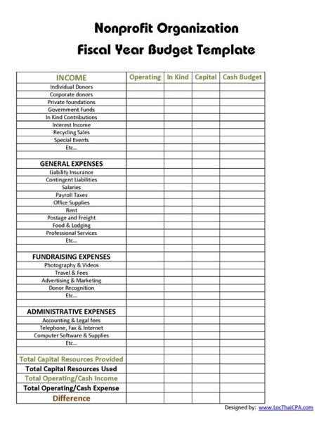 profit budget template budget template budget