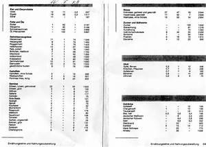 Nährwerttabelle Berechnen : dreisatz n hrwertberechnungen vanillezucker 10 g und 1 2 p backpulver 8 g dichte der ~ Themetempest.com Abrechnung