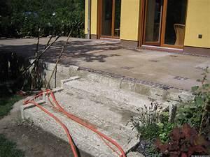 Bauen Auf Lehmboden : gartenpankow ~ Markanthonyermac.com Haus und Dekorationen