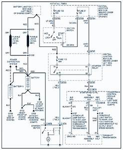 2000 Ford F 250 Super Duty 7 3 Powerstroke Fuse Diagram