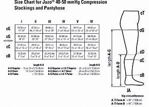 Juzo Compression Measuring Chart Medical Online