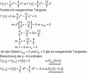 Tangente Berechnen : l sungen differenzialrechnung vbka vi ~ Themetempest.com Abrechnung