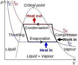 Photos of Air Source Heat Pump Schematic