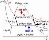 Pictures of Cop Air Source Heat Pump