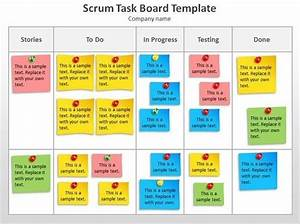 What Is Scrum Board