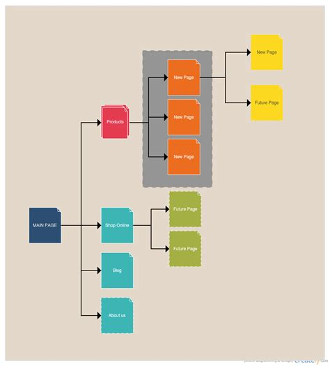 Map Website Structure Template