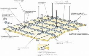 Comment Faire Un Plafond En Placo : beau faux plafond suspendu leroy merlin 9 comment faire ~ Dailycaller-alerts.com Idées de Décoration