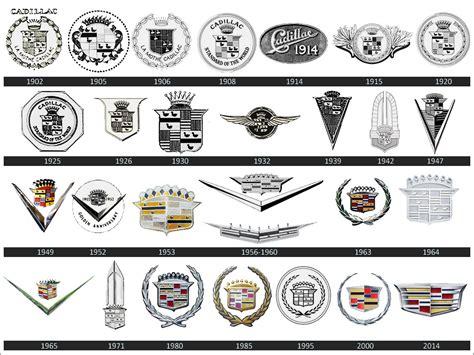 logo cadillac cadillac logo meaning and history latest models world
