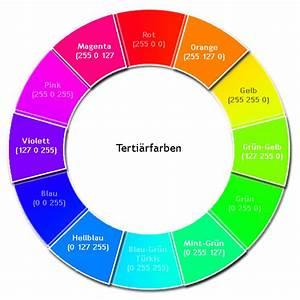 Aus Welchen Farben Mischt Man Lila : der rgb farbkreis ~ Orissabook.com Haus und Dekorationen