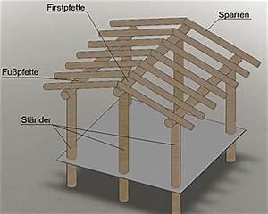 Spielhaus Selber Bauen Holz : v tersache spielhaus bauen v terzeit ~ Markanthonyermac.com Haus und Dekorationen