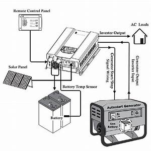 Solar Panel Inverter Circuit Diagram