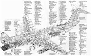 Lockheed C-5 Galaxy Scale Drawing