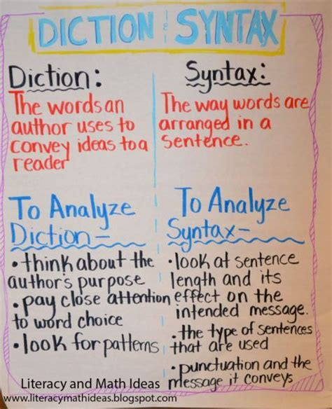 diction syntax double entry journal entry ap