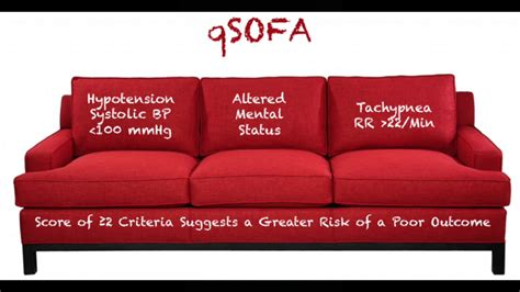 what is a loveseat sepsis 3 qsofa purpose use