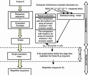 Block Diagram Of Lesson Current Path Selection Algorithm