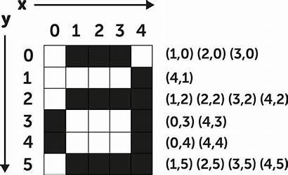 Pixel Grid Coordinate Letter Each Projects Coordinates