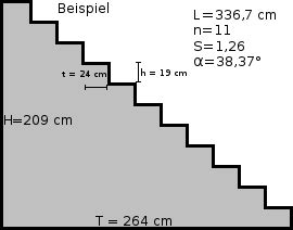 treppe berechnen image gallery treppe mase