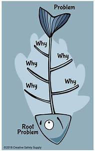 The Five Whys  Root Cause Analysis