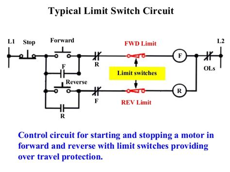 Wiring Diagrams Ladder Logic