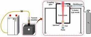 Laser Beam Welding Diagram