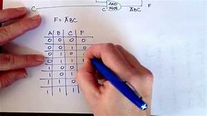 Getting The Logic Expression And Truth Table From A
