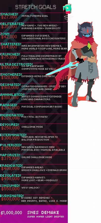 Drifter Hyper Kickstarter Character Heart Machine Diablo