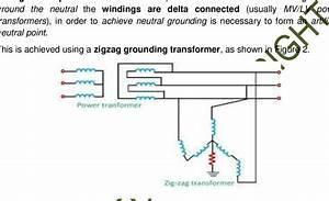 Zigzag Grounding Transformer