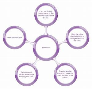 Circle Spoke Diagram Examples And Templates