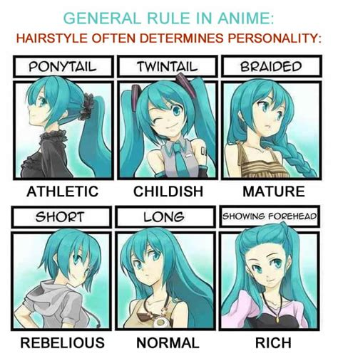 hairstyles determines  behaviors  anime gag