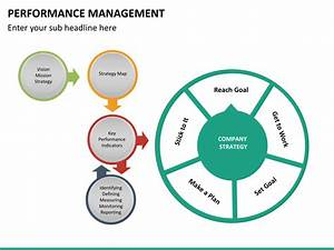 Performance Management Powerpoint Template