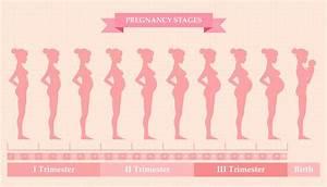 Kopfschmerzen Schwangerschaft 3 Trimester : the pregnancy journey bonprix the blog ~ Whattoseeinmadrid.com Haus und Dekorationen