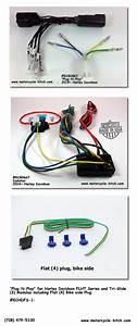 Harley Wiring Converter