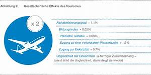 Bruttoinlandsprodukt Berechnen : btw studie entwicklungsfaktor tourismus bundesverband der deutschen tourismuswirtschaft btw e v ~ Themetempest.com Abrechnung